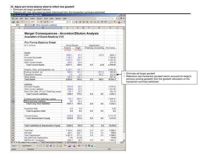 22. Adjust pro forma balance sheet to reflect new goodwill