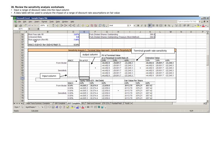 28. Review the sensitivity analysis worksheets