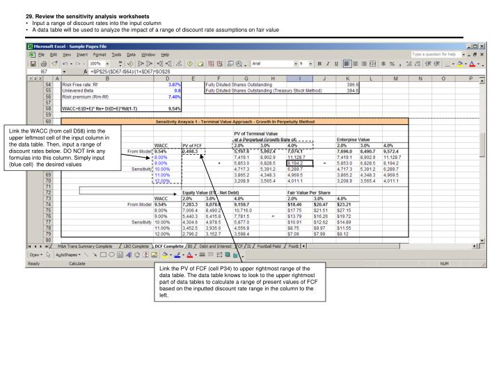 29. Review the sensitivity analysis worksheets