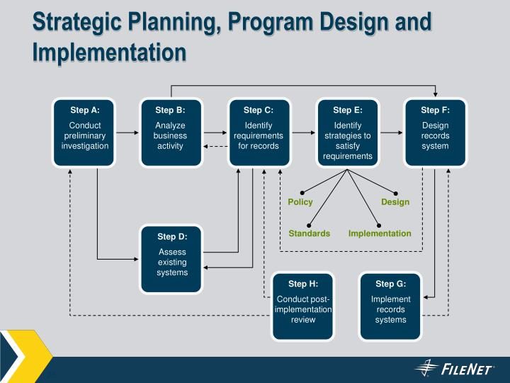 tescos strategic planning and implementation Implementation and analysis of strategic plan is vital for tesco in order to survive in this competitive environment the strategic plan should be kept updated according to the changing environment tesco is overall doing well and has kept satisfied its customer with their shopping experience and loyal to tesco's brand.