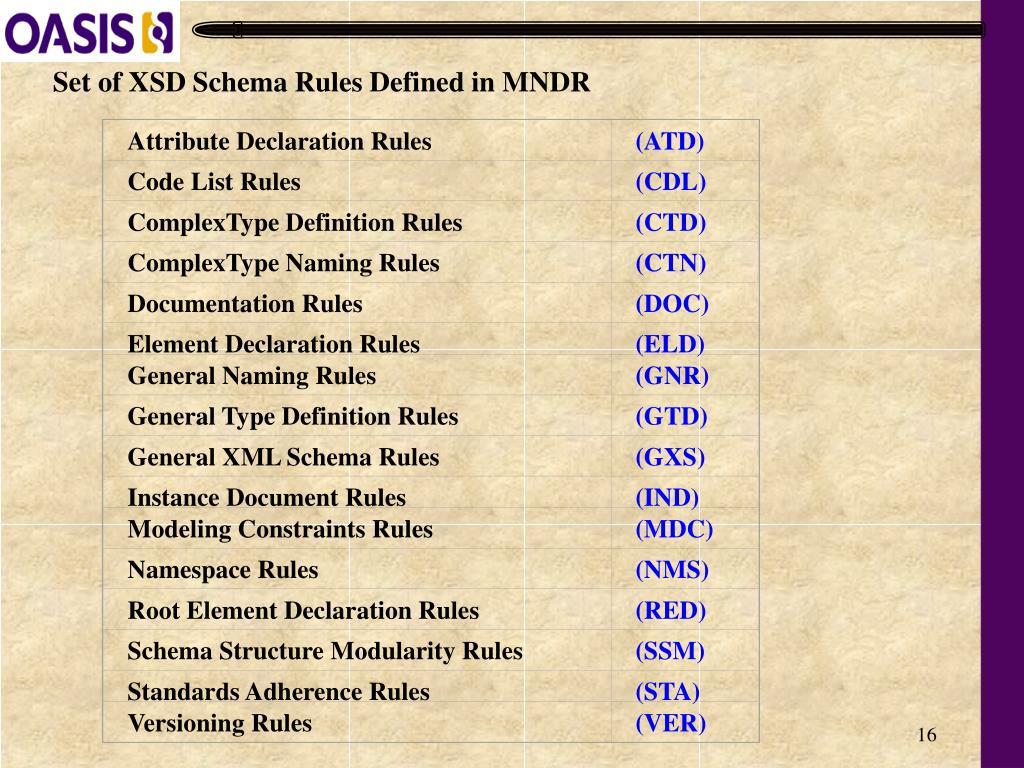 Attribute Declaration Rules
