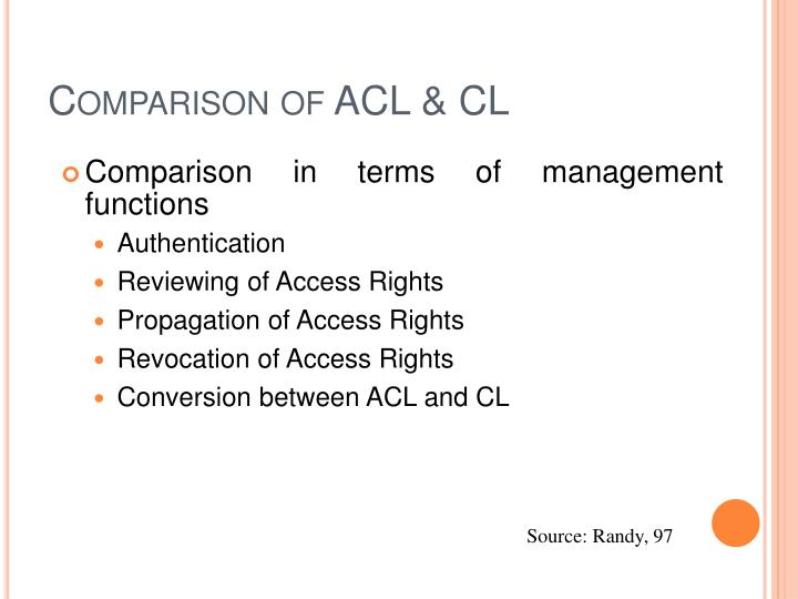 Comparison of ACL & CL