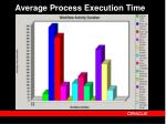 average process execution time