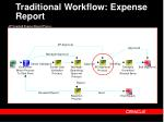 traditional workflow expense report