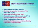dis structure in turkey