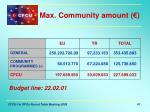 max community amount