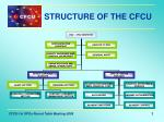 structure of the cfcu