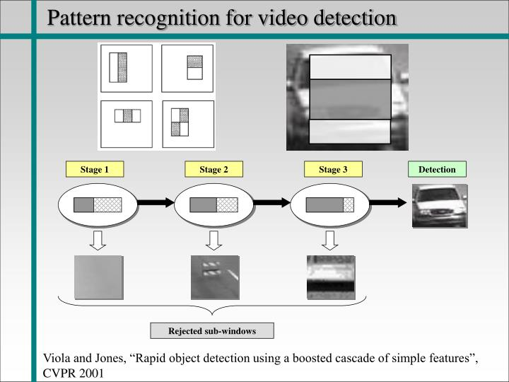Pattern recognition for video detection