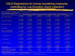2sls regressions for money laundering measures controlling by log duration check collection36