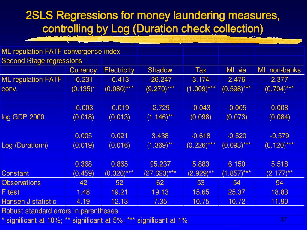 2SLS Regressions for money laundering measures, controlling by Log (Duration check collection)