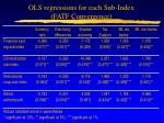ols regressions for each sub index fatf convergence