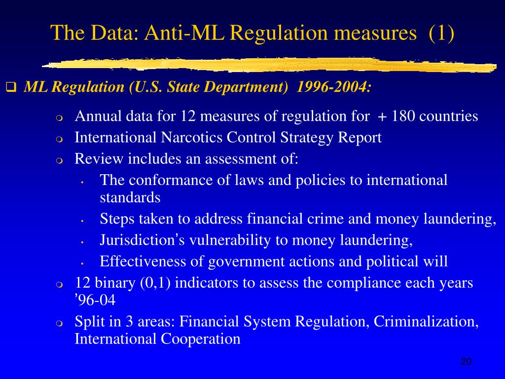 The Data: Anti-ML Regulation measures  (1)