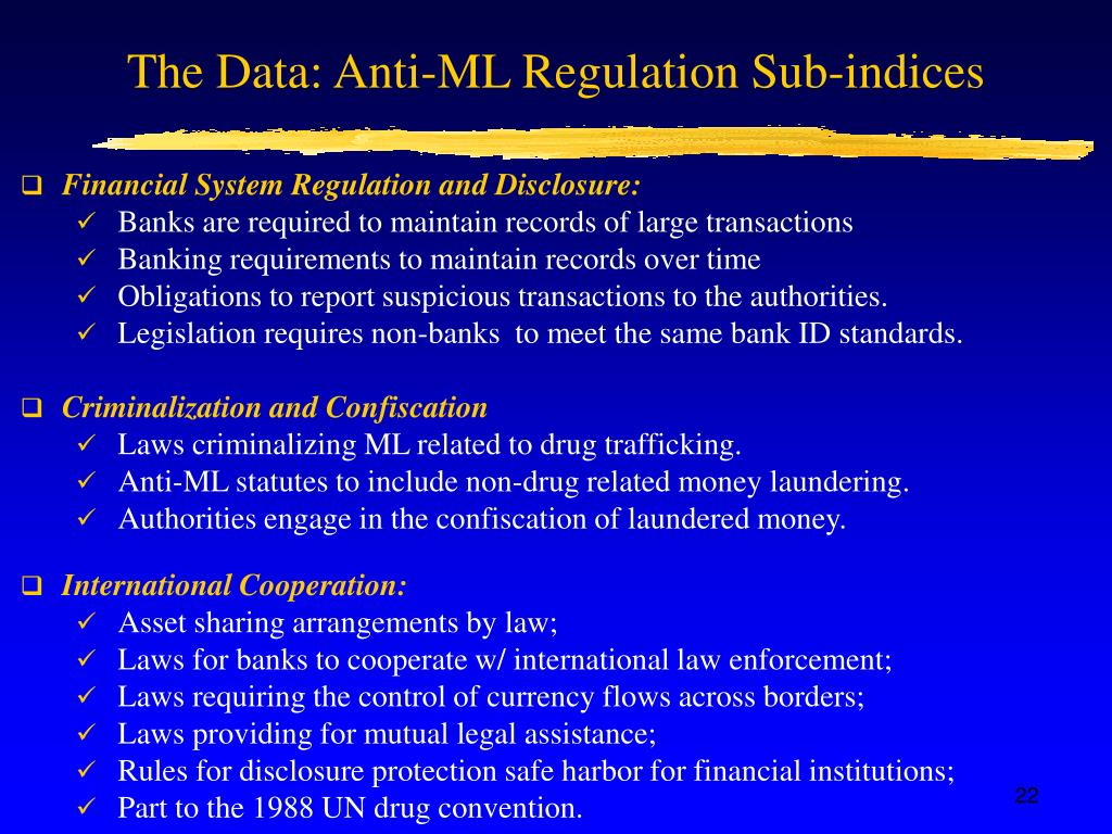 The Data: Anti-ML Regulation Sub-indices