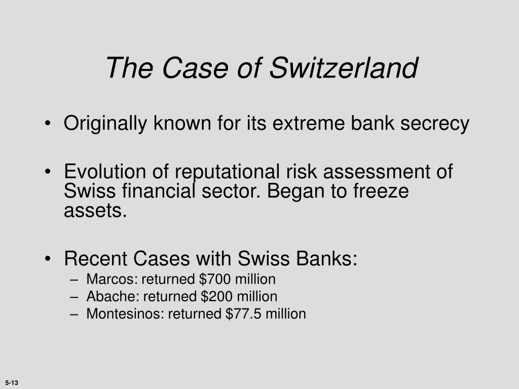 Originally known for its extreme bank secrecy