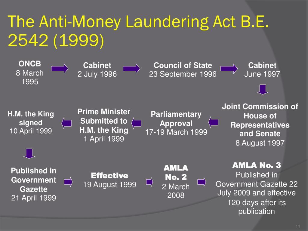 The Anti-Money Laundering Act B.E. 2542 (1999)