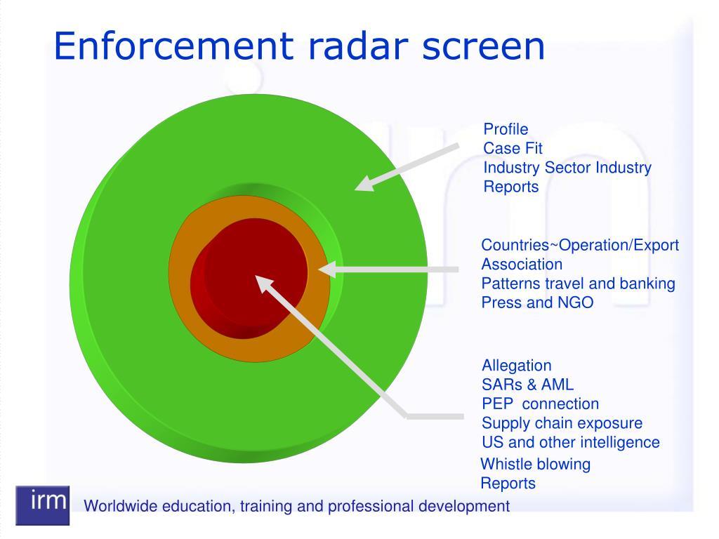 Enforcement radar screen