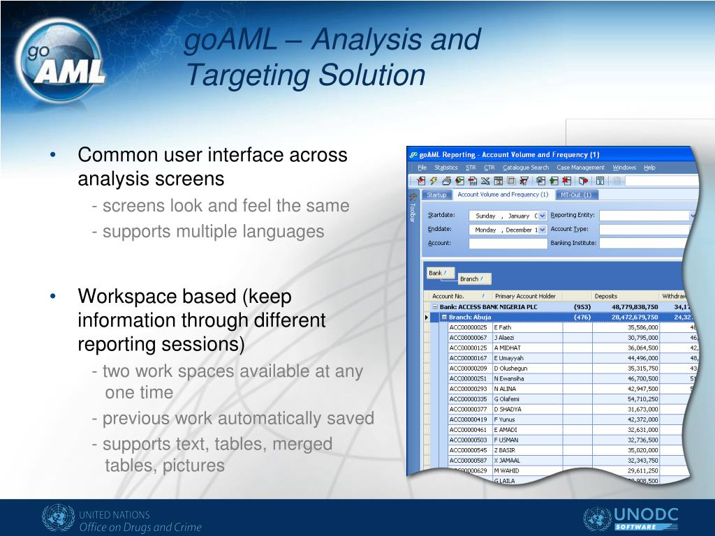 Common user interface across analysis screens
