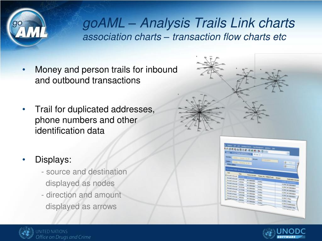 goAML – Analysis Trails Link charts