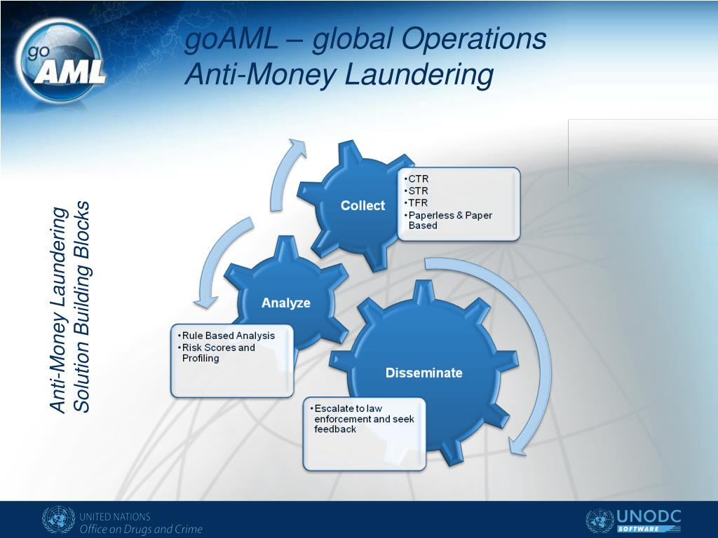 globalization and impact on money laundering Money laundering: concept, significance and its impact money laundering has an adverse impact on economy and political stability of country and hence laundering and has recognized it as a source of the funding of terrorist activitiesthe globalization process.