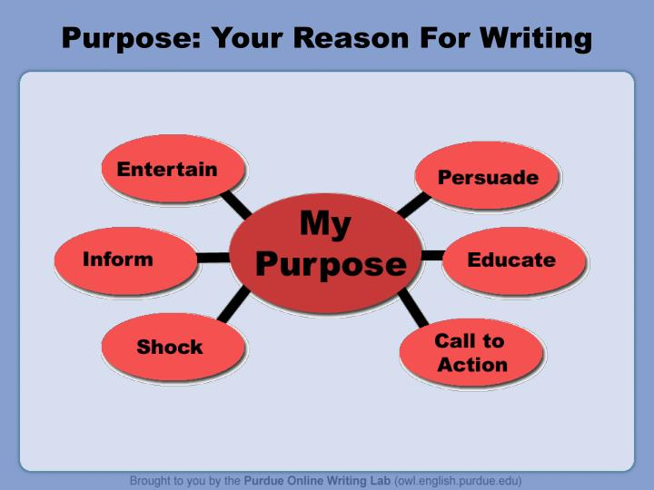 purpose for writing