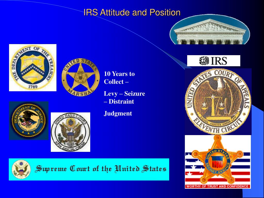 IRS Attitude and Position