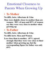 emotional closeness to parents when growing up