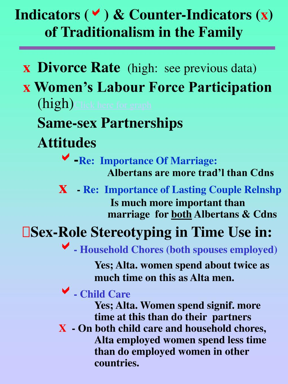 Indicators (