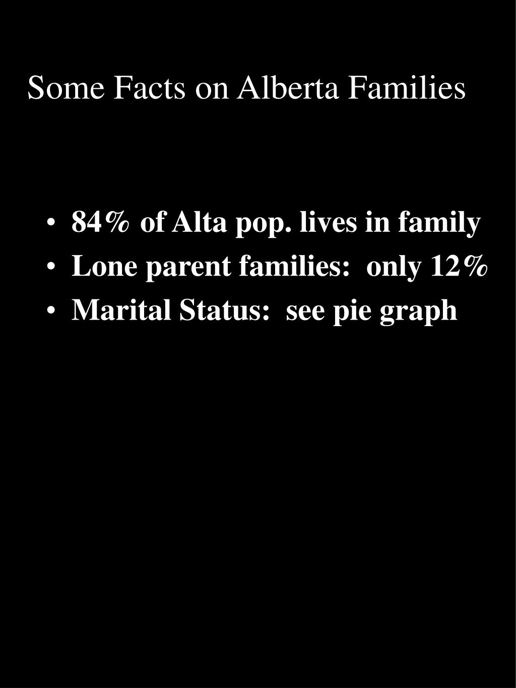 Some Facts on Alberta Families