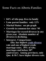 some facts on alberta families9