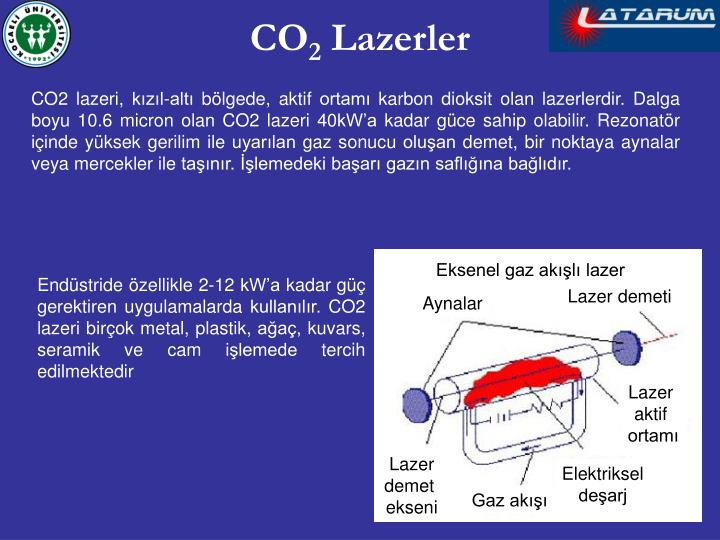 Eksenel gaz akışlı lazer