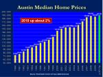 austin median home prices
