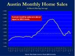 austin monthly home sales 12 month moving average