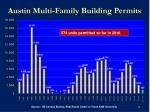 austin multi family building permits