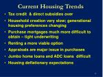 current housing trends