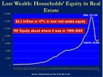 lost wealth households equity in real estate