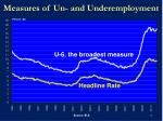 measures of un and underemployment
