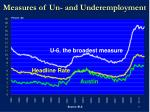 measures of un and underemployment11