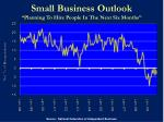 small business outlook planning to hire people in the next six months