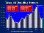 texas sf building permits