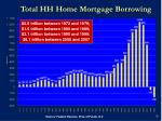 total hh home mortgage borrowing