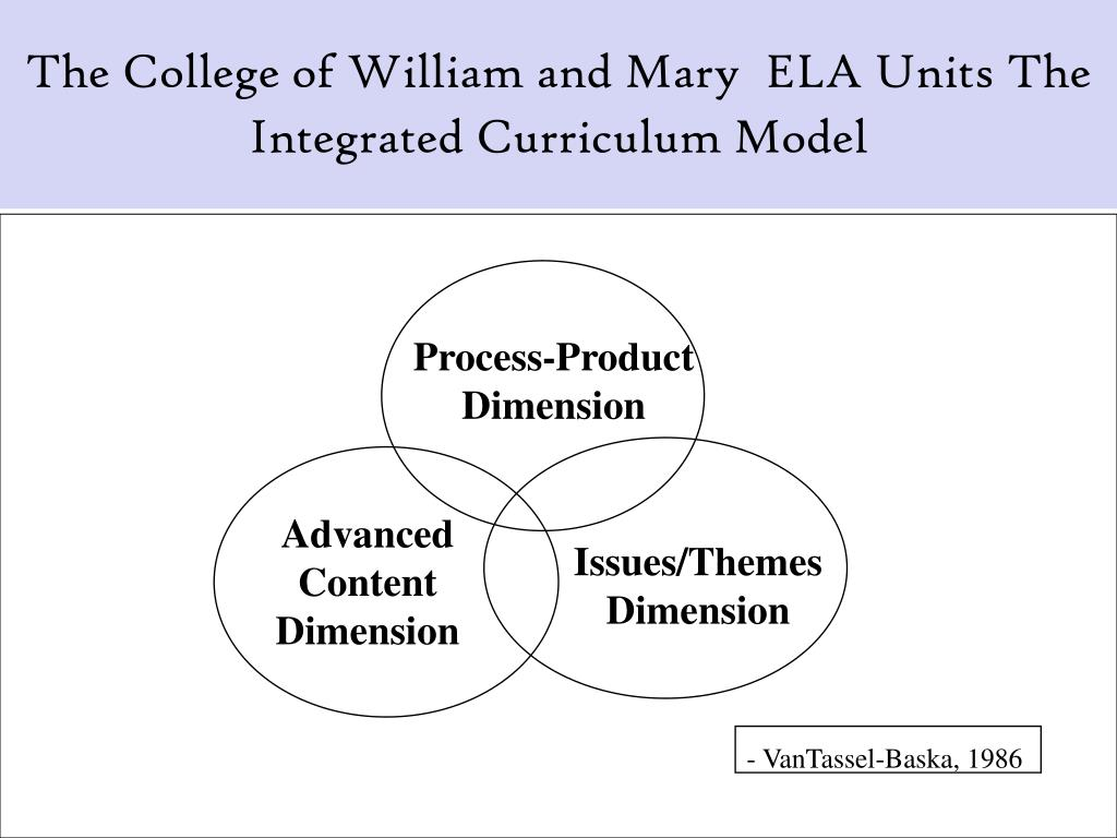 The College of William and Mary  ELA Units The Integrated Curriculum Model