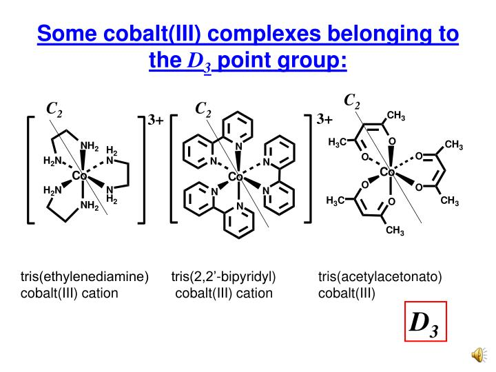 cobalt complexes Show how concentration and temperature affect the equilibrium between two colored complexes of cobalt.