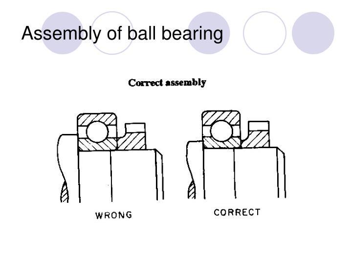 Assembly of ball bearing