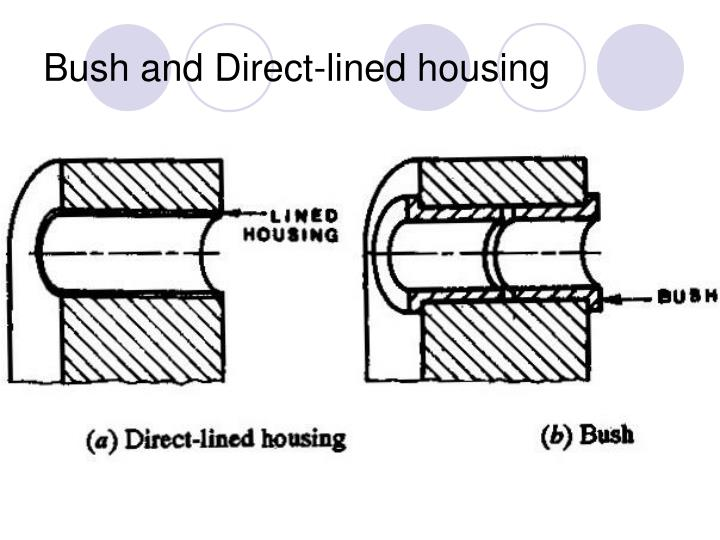 Bush and Direct-lined housing