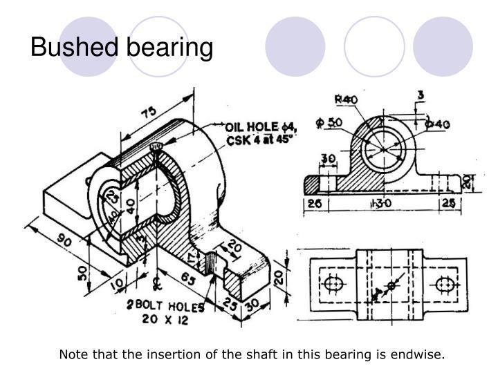 Bushed bearing