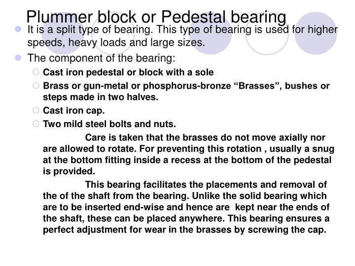 Plummer block or Pedestal bearing