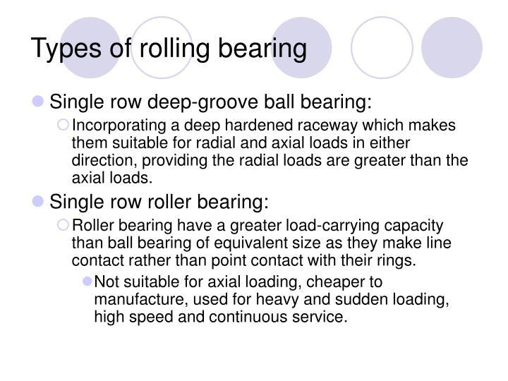 Types of rolling bearing