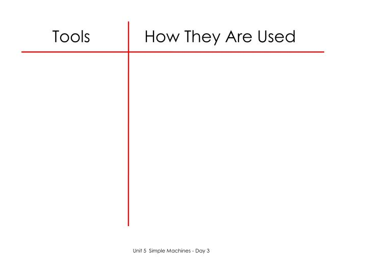 ToolsHow They Are Used