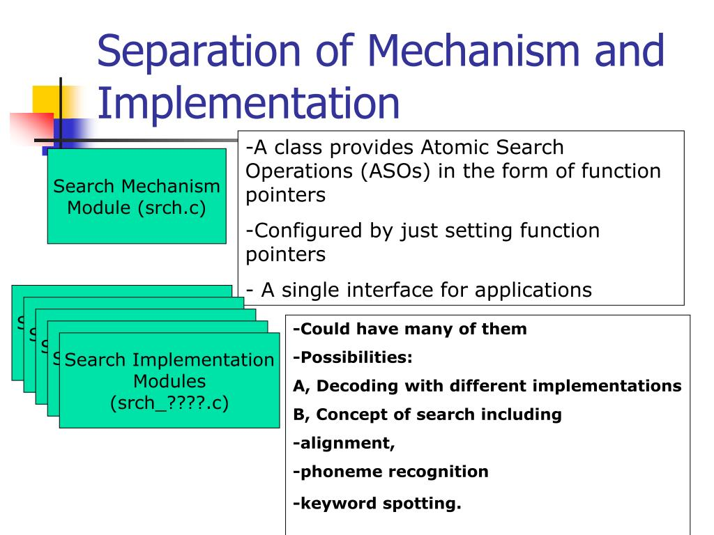 Separation of Mechanism and Implementation