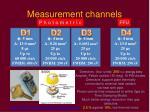 measurement channels